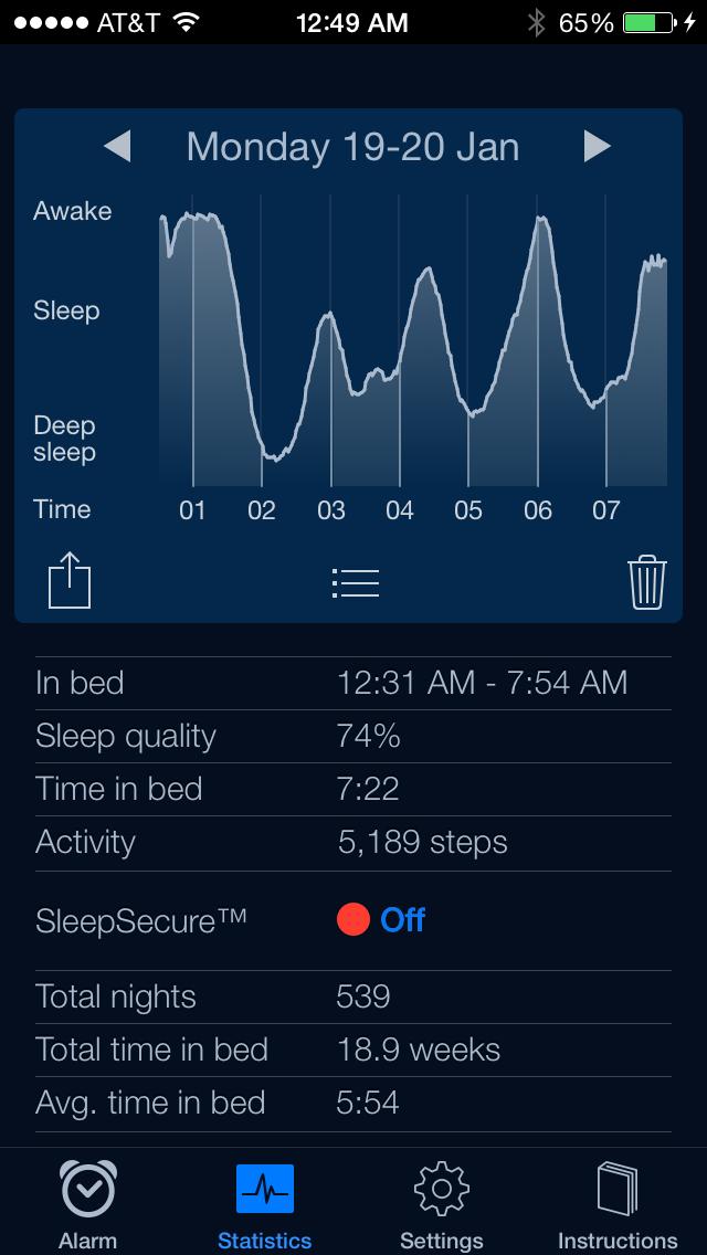 Sleep Data Analysis with R